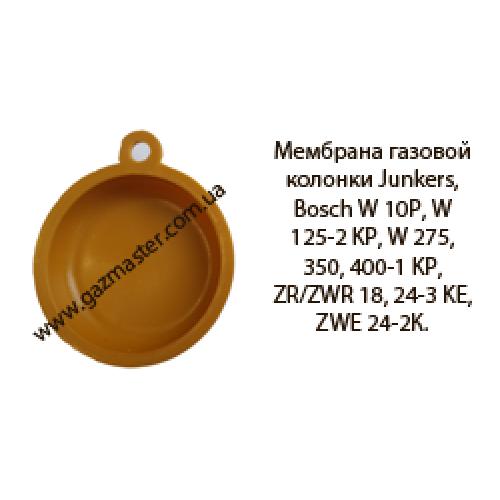 Водяной Блок Юнкерс (Junkers)